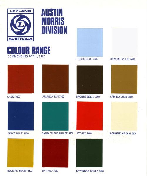 Morris  Paint Colours